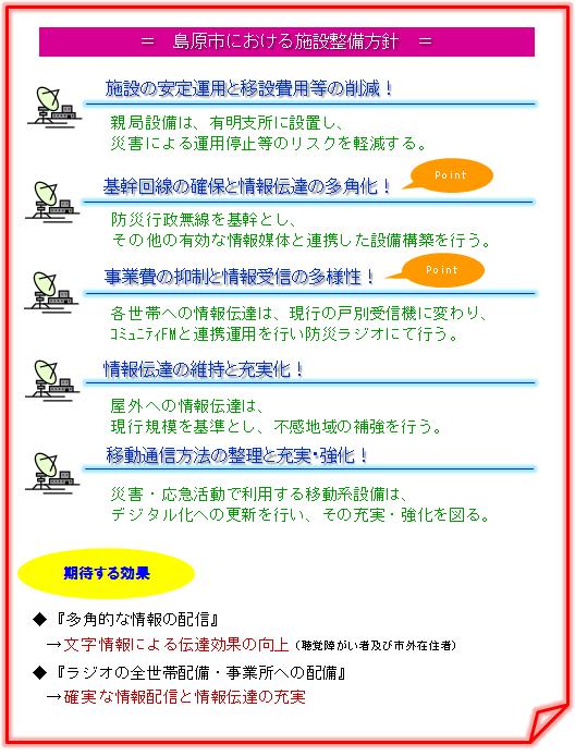 島原市における施設設備方針